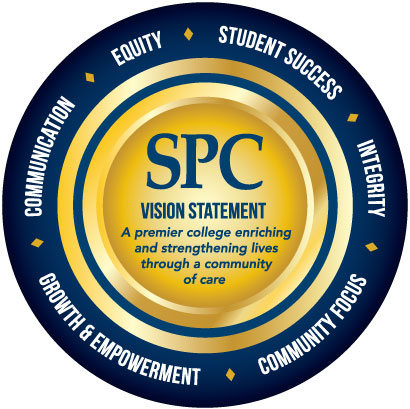 SPC mission